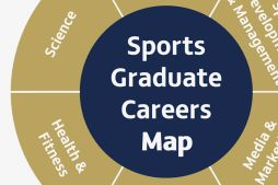 Ulster University Career Map Diagram Thumbnail