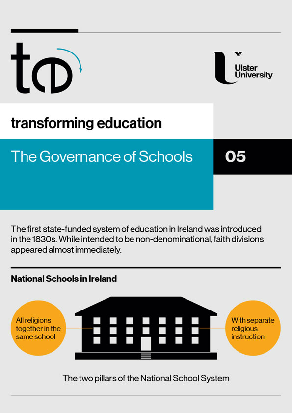 Infographic - The Governance of Schools