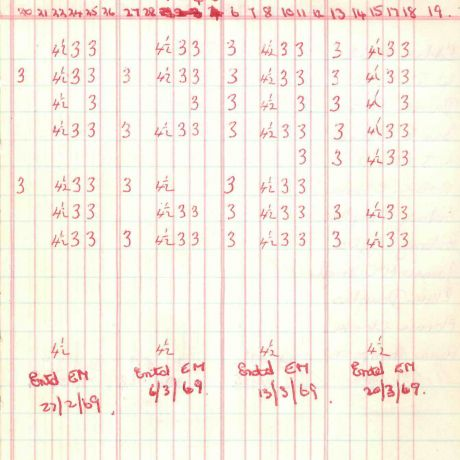 Time Keeping Book 1966